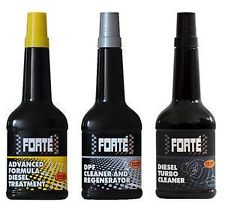 Forte Lubricants